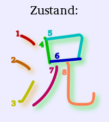 The word Zustand: and a colored stroke order diagram for 況